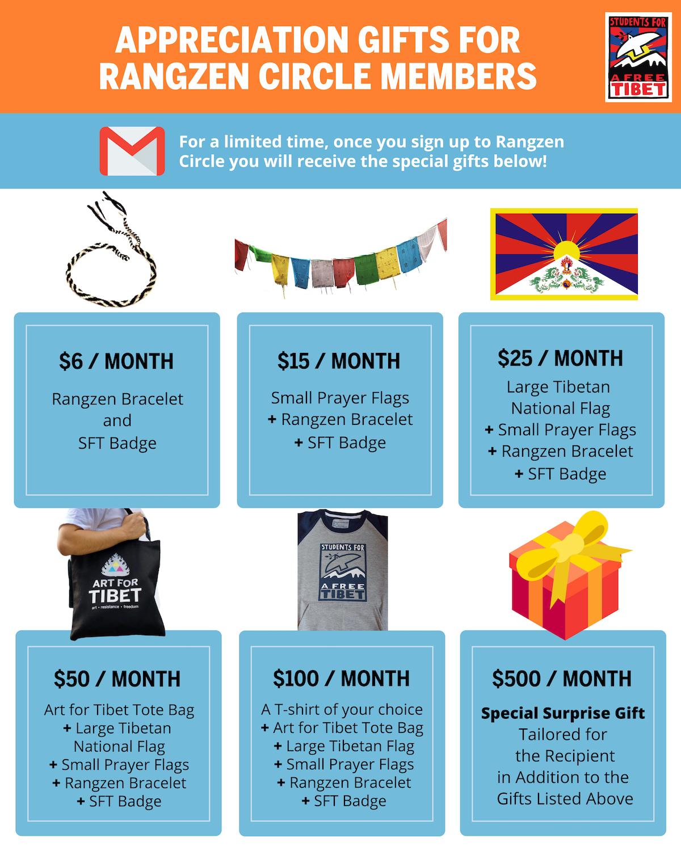 Appreciation gifts for Rangzen Circle members